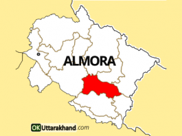 almora map