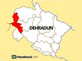 map of dehradun