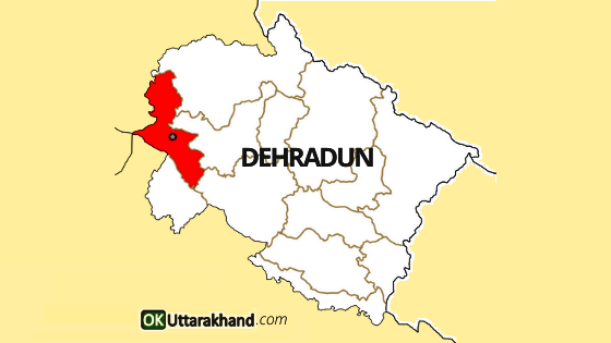 map of dehradun