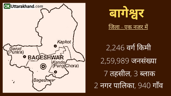 bageshwar at a glance